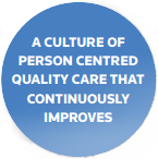 A culture of person centred quality care that continuously improves